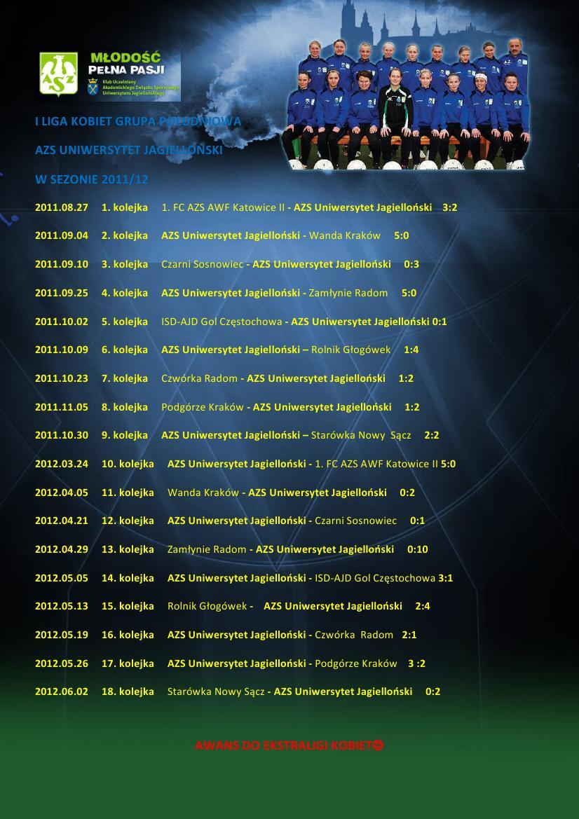 Wyniki 2011-12